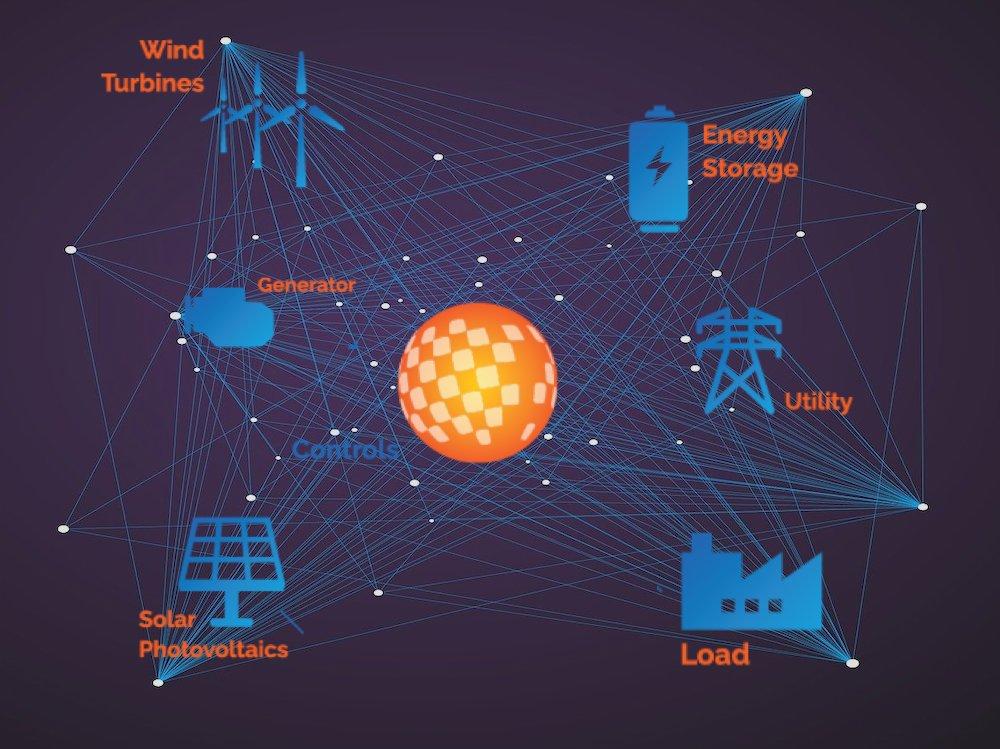 micro redes para acceso a energia
